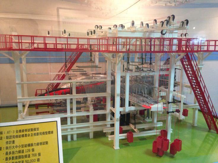 Entering Aerospace Industrial-5